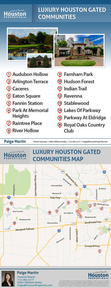 By The Numbers: The Best Gated Community Homes For Sale In Houston TX