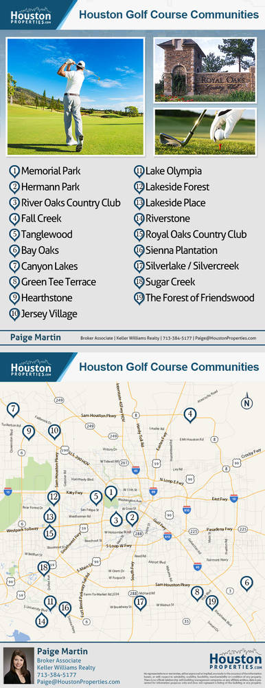 By The Numbers: The Best Golf Course Communities in Houston Texas