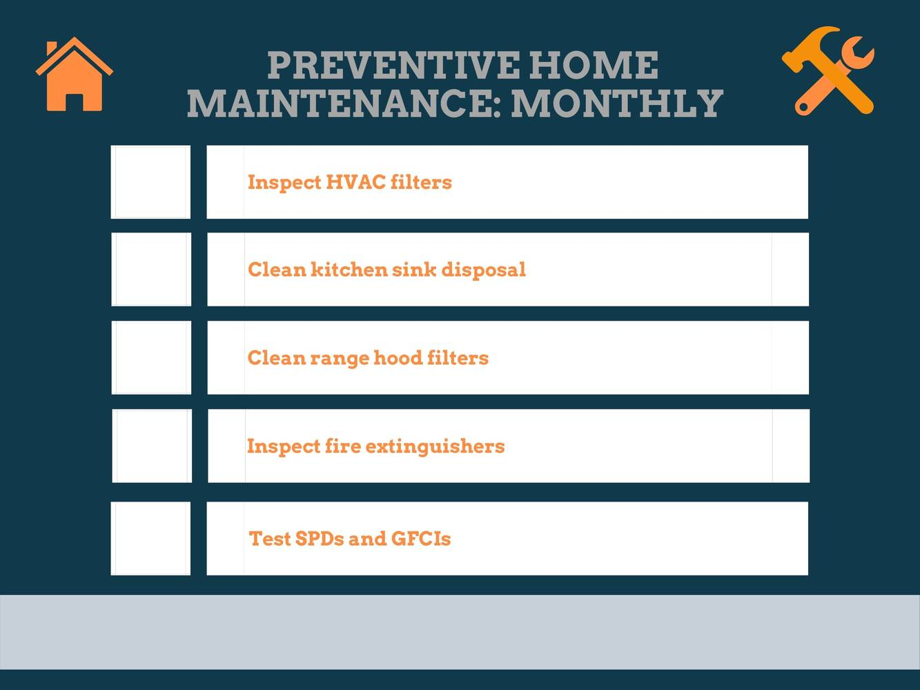 Monthly Preventive Home Maintenance