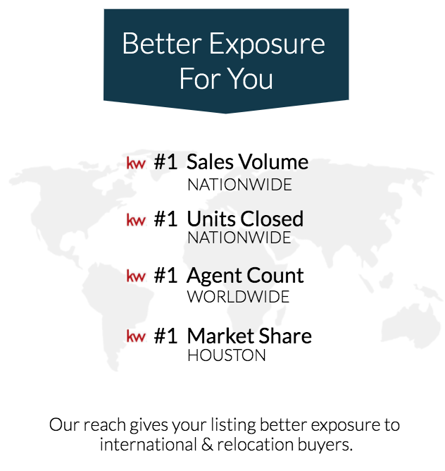 Wide International And Relocation Buyers Reach For Your Listing