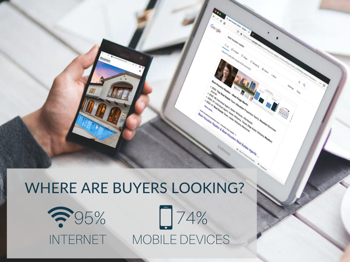Sell Your Home Fast For More: It's All About The Online Buyer