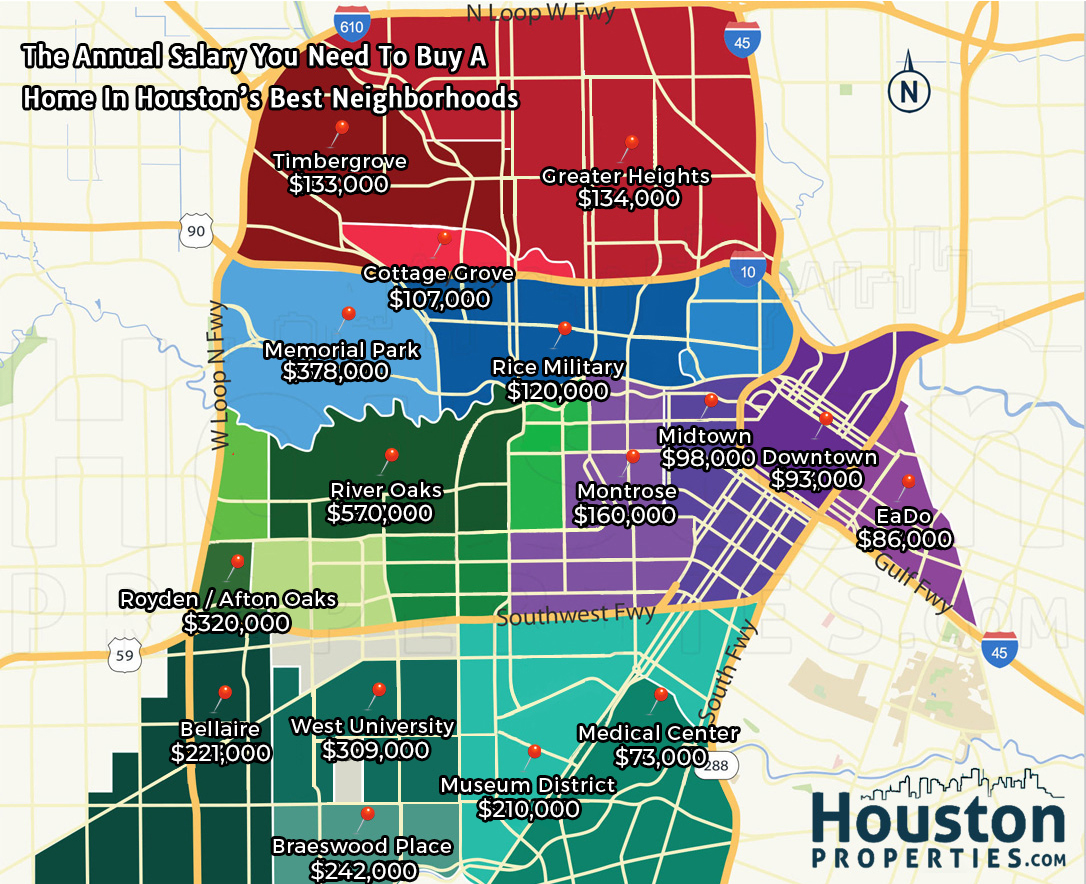 How Much Salary You Need To Buy A Home In Houston's Top Neighborhoods