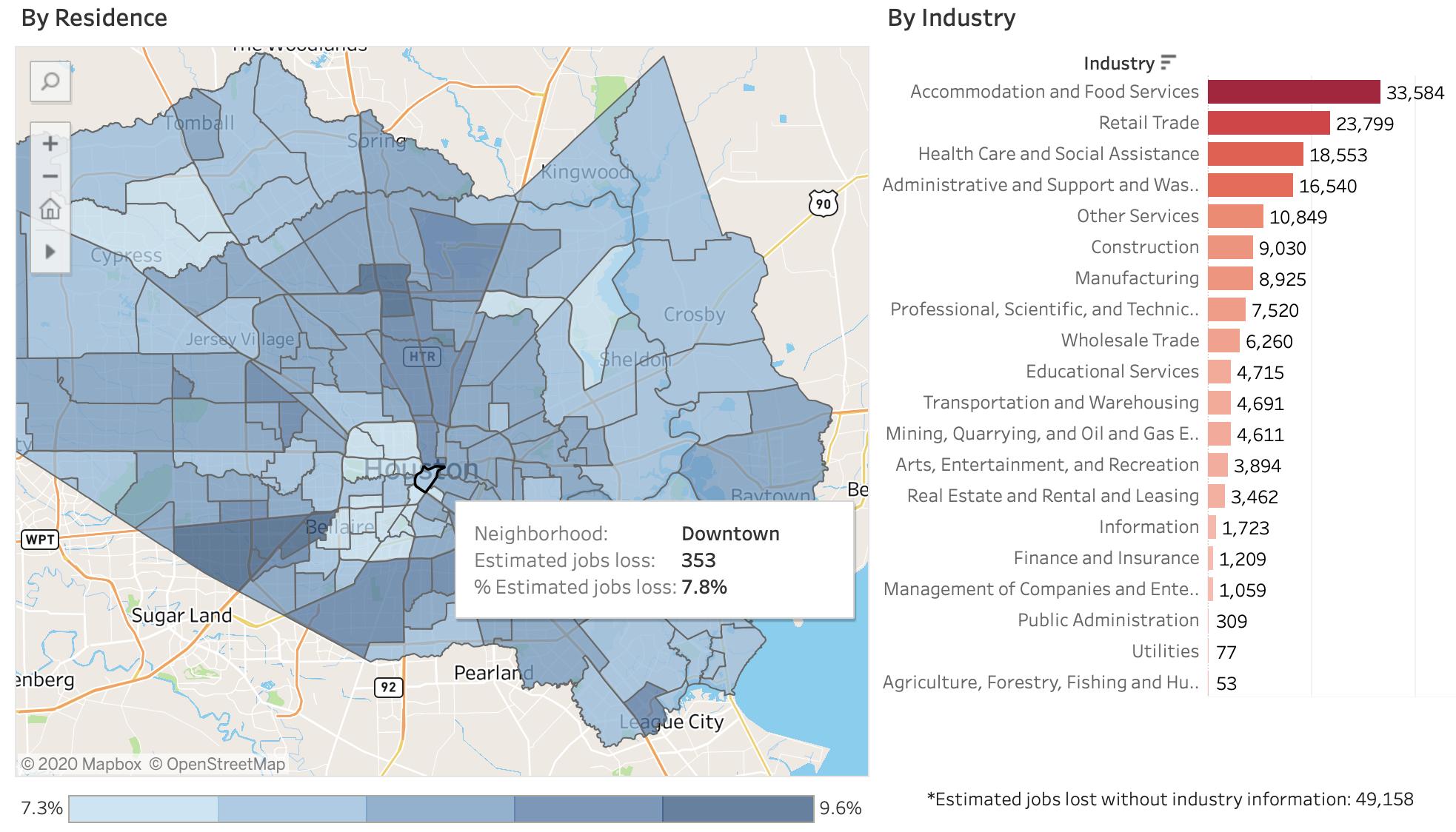 Houston job losses Kinder institute