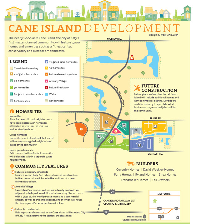Cane Island Map