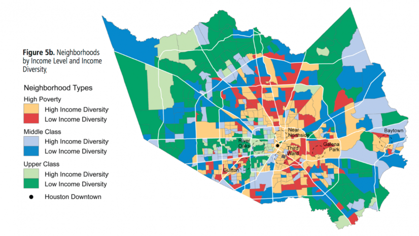 Houston income diversity